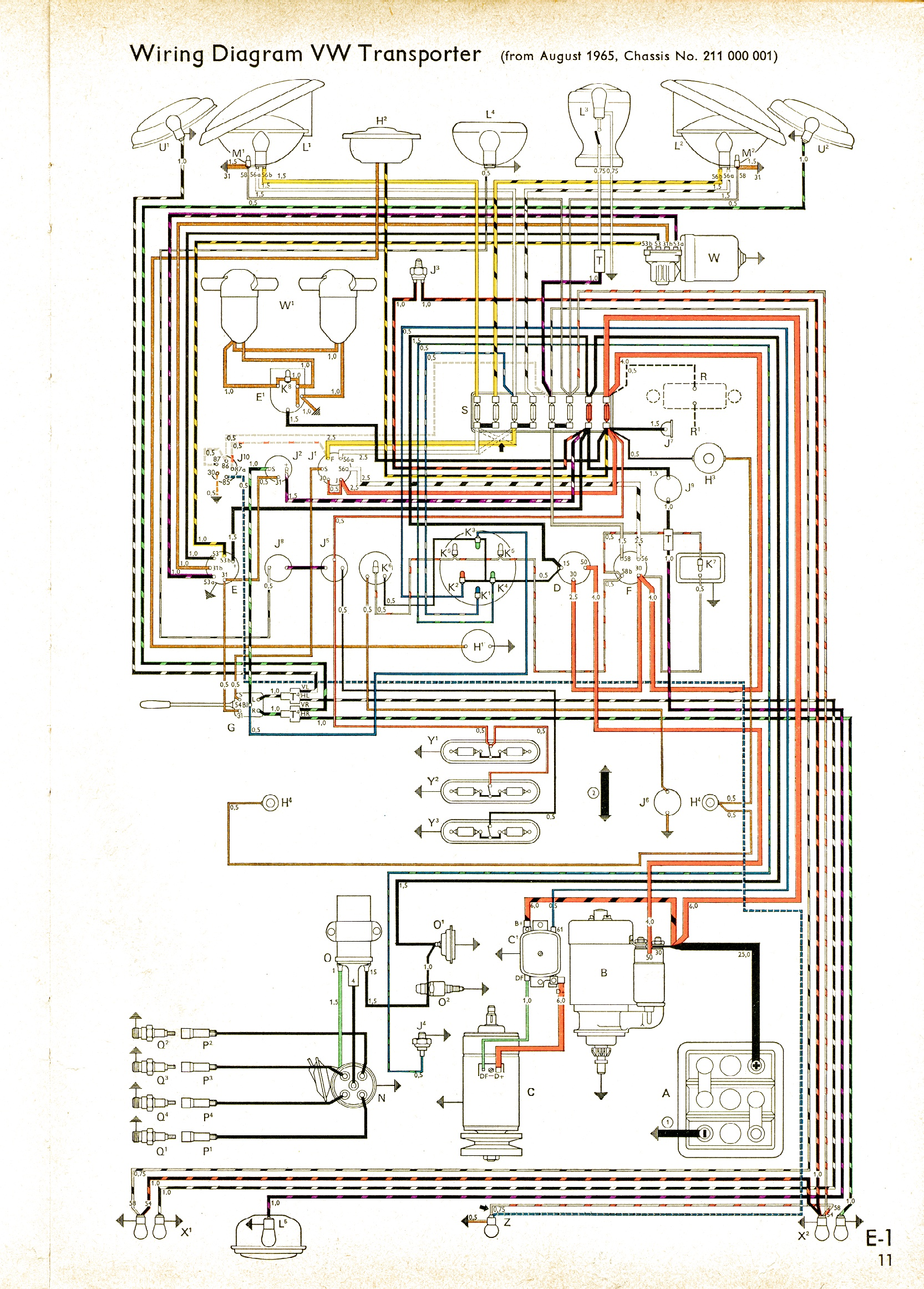 Bus Wiring Diagrams Wiring Diagram Schemes Gas Pump Diagram 1987 Volkswagen  Vanagon Wiring Diagram